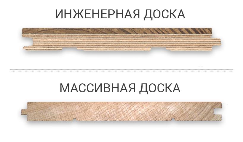 отличия инженерной и массивной доски anfloors.ru